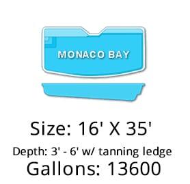 monacobay